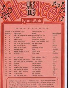 Lyons Maid Hit Of The Week - 11 December 1976