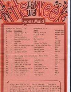 Lyons Maid - Hits Of The Week - 02 October 1976