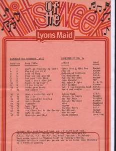 Lyons Maid - Hits Of The Week - 06 November 1976
