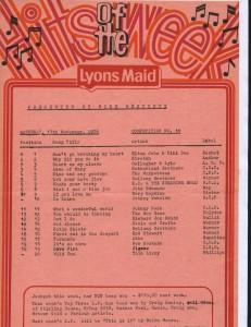 Lyons Maid - Hits Of The Week - 13 November 1976