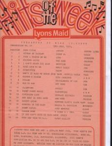 Lyons Maid - Hits Of The Week - 15 July 1978