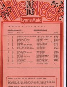 Lyons Maid - Hits Of The Week - 20 November 1976