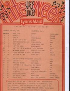 Lyons Maid - Hits Of The Week - 21 May 1977