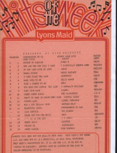 Lyons Maid - Hits Of The Week - 26 August 1978