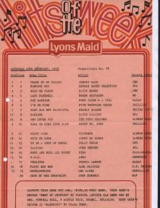 Lyons Maid - Hits Of The Week - 28 February 1976