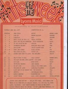 Lyons Maid - Hits Of The Week - 28 May 1977