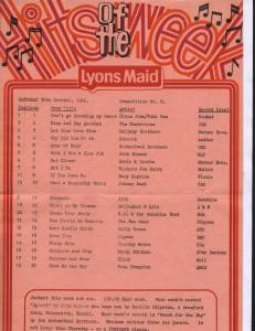 Lyons Maid - Hits Of The Week - 30 October 1976
